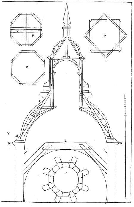 Diseño de una cúpula encamonada.
